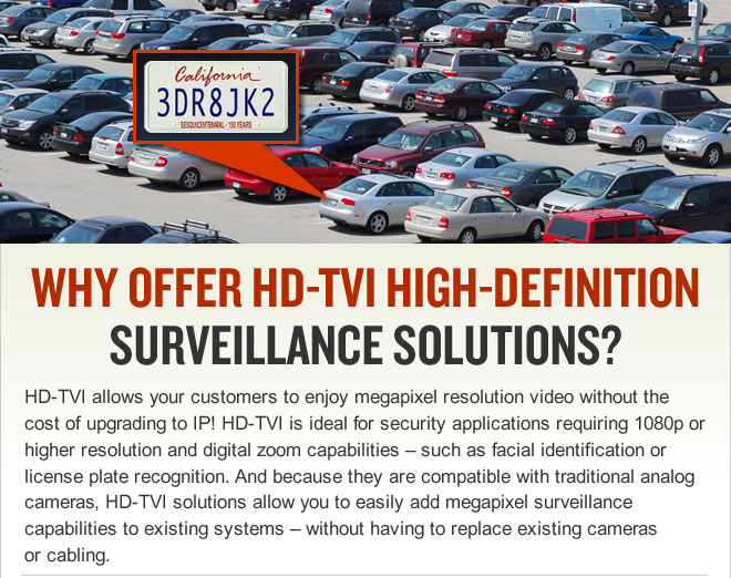 WHY OFFER HD-TVI HIGH-DEFINITION SURVEILLANCE SOLUTIONS?