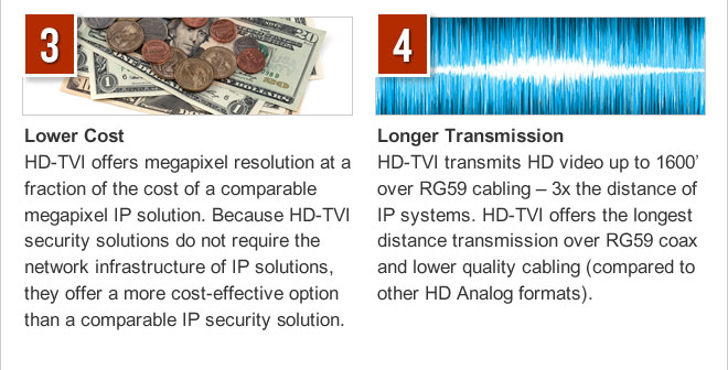 Lower Cost, Longer Transmission