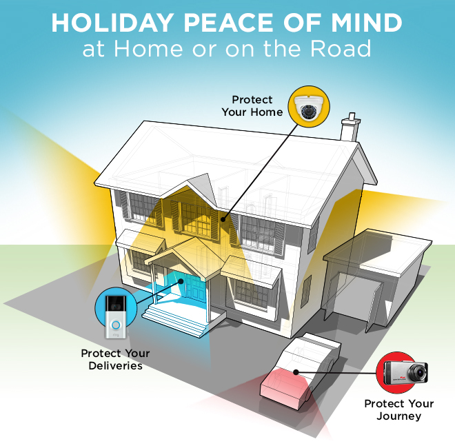 Holiday Peace of Mind at Home and on the Road